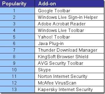 internet_explorer_8_add-ons